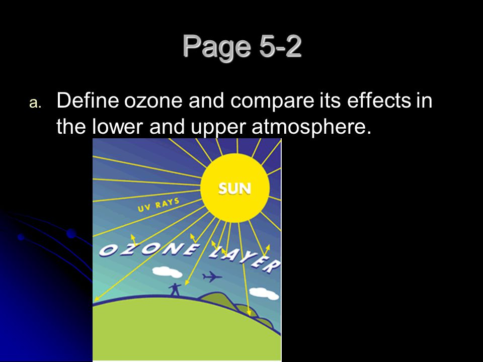 Page 5-2 Define ozone and compare its effects in the lower and upper atmosphere.