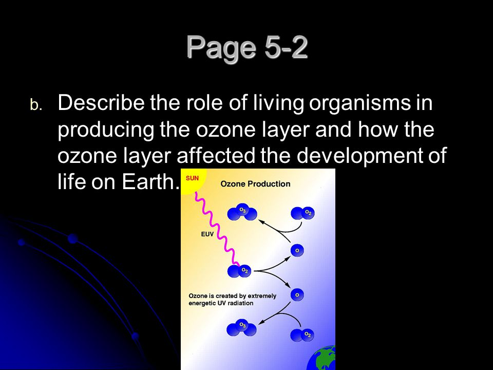 Page 5-2 Describe the role of living organisms in producing the ozone layer and how the ozone layer affected the development of life on Earth.