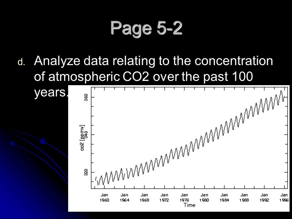 Page 5-2 Analyze data relating to the concentration of atmospheric CO2 over the past 100 years.