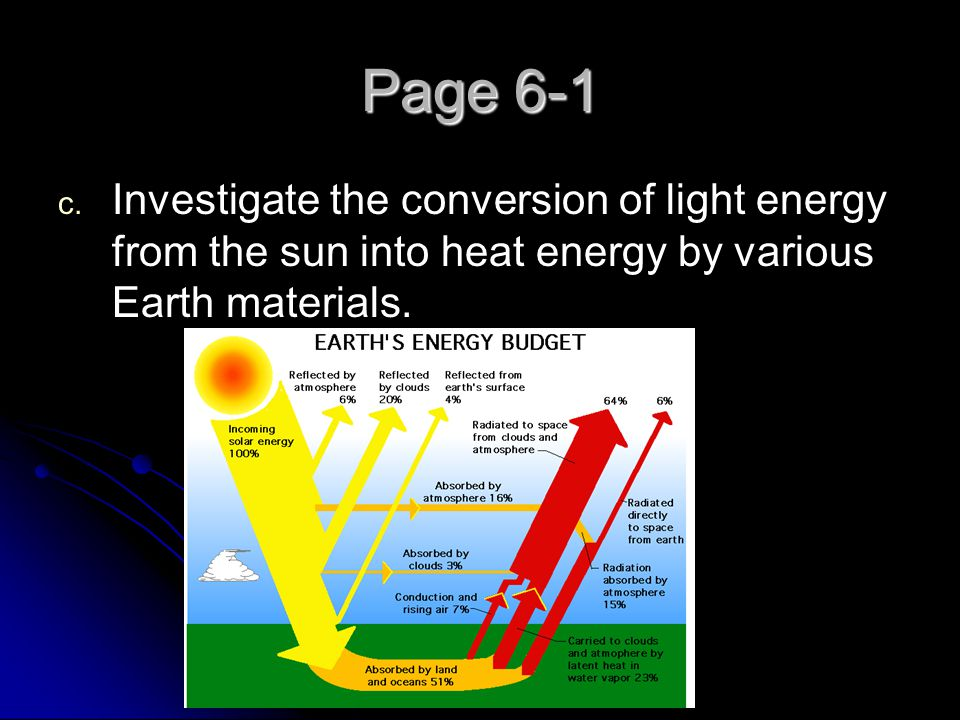 Page 6-1 Investigate the conversion of light energy from the sun into heat energy by various Earth materials.