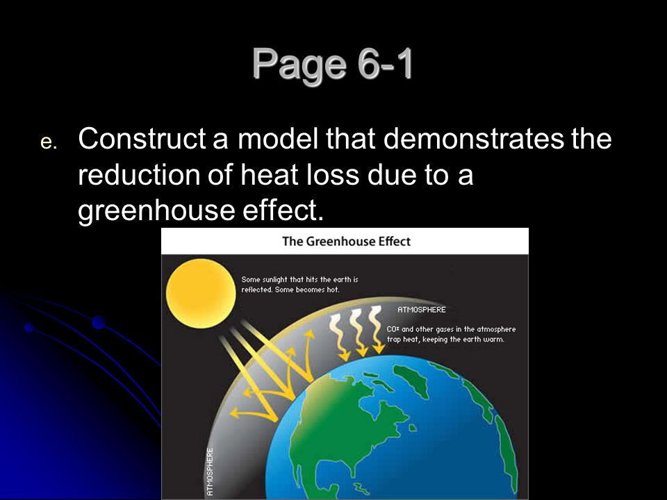 Page 6-1 Construct a model that demonstrates the reduction of heat loss due to a greenhouse effect.