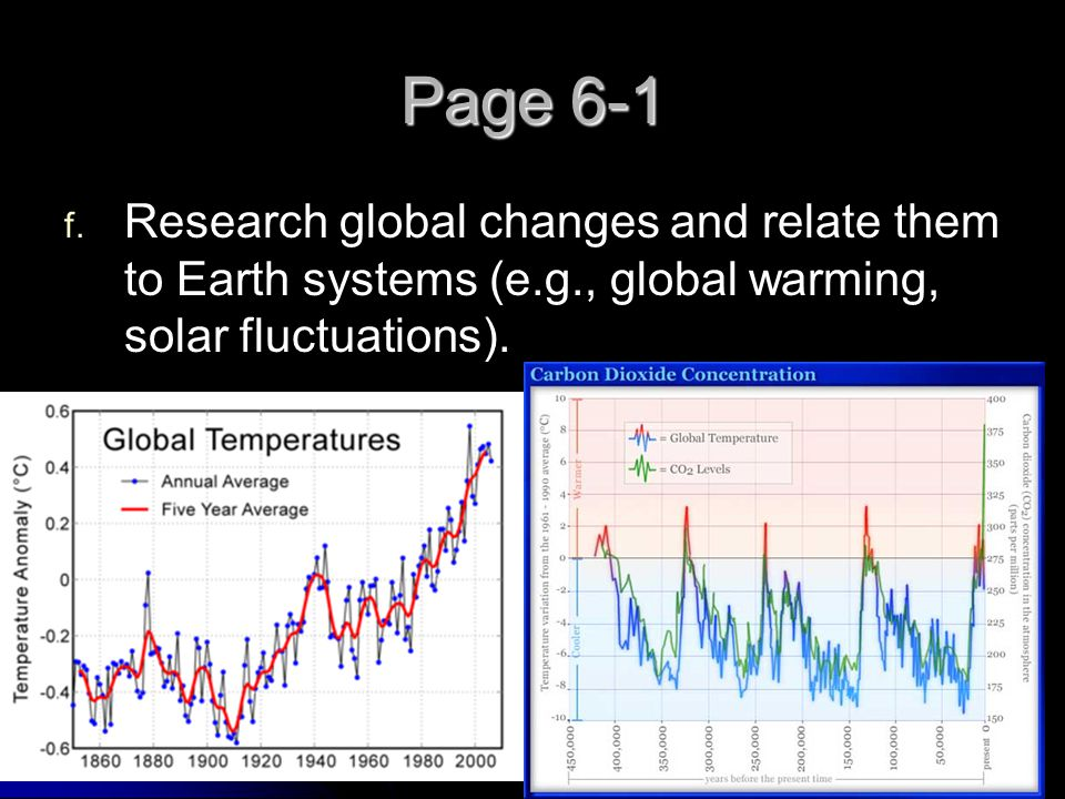 Page 6-1 Research global changes and relate them to Earth systems (e.g., global warming, solar fluctuations).