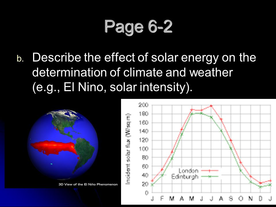 Page 6-2 Describe the effect of solar energy on the determination of climate and weather (e.g., El Nino, solar intensity).