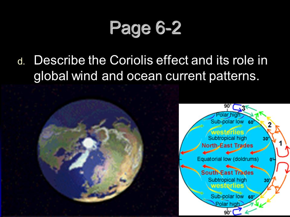 Page 6-2 Describe the Coriolis effect and its role in global wind and ocean current patterns.