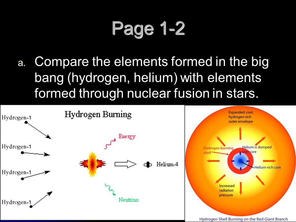 Page 1-2 Compare the elements formed in the big bang (hydrogen, helium) with elements formed through nuclear fusion in stars.