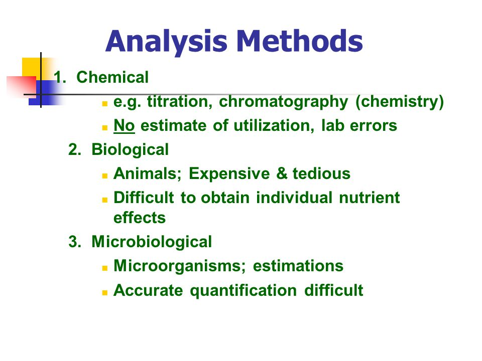 Analysis Methods 1. Chemical