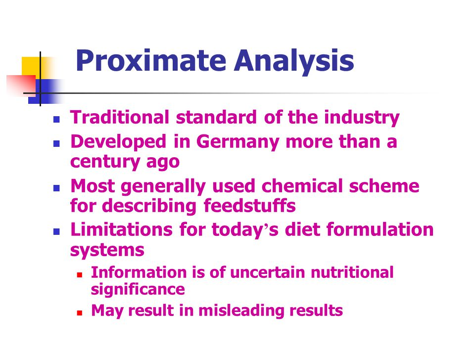 Proximate Analysis Traditional standard of the industry