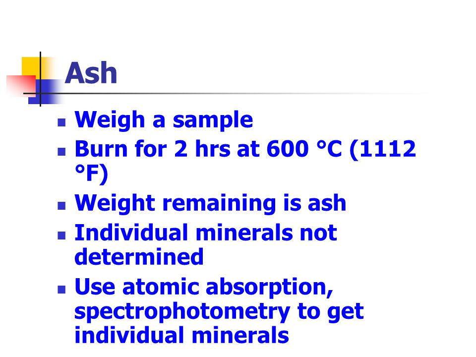 Ash Weigh a sample Burn for 2 hrs at 600 °C (1112 °F)