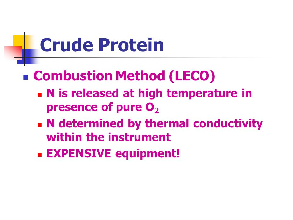 Crude Protein Combustion Method (LECO)