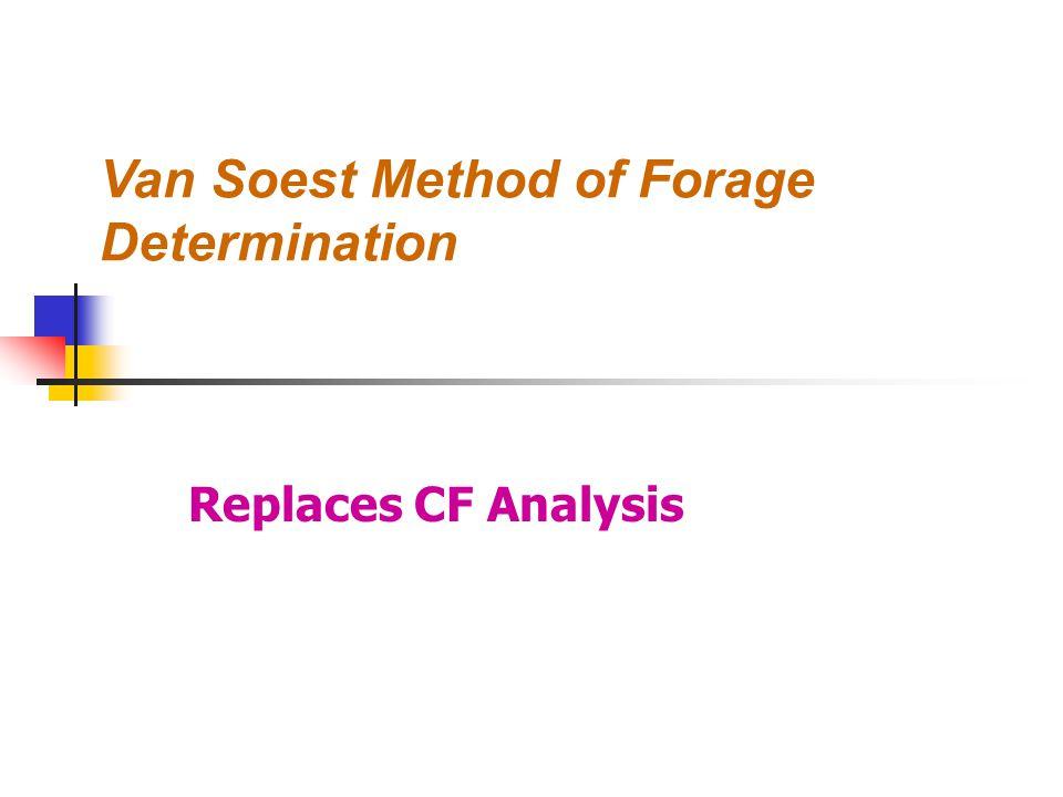 Van Soest Method of Forage Determination