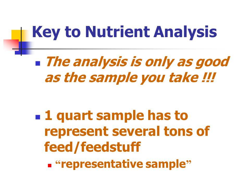 Key to Nutrient Analysis