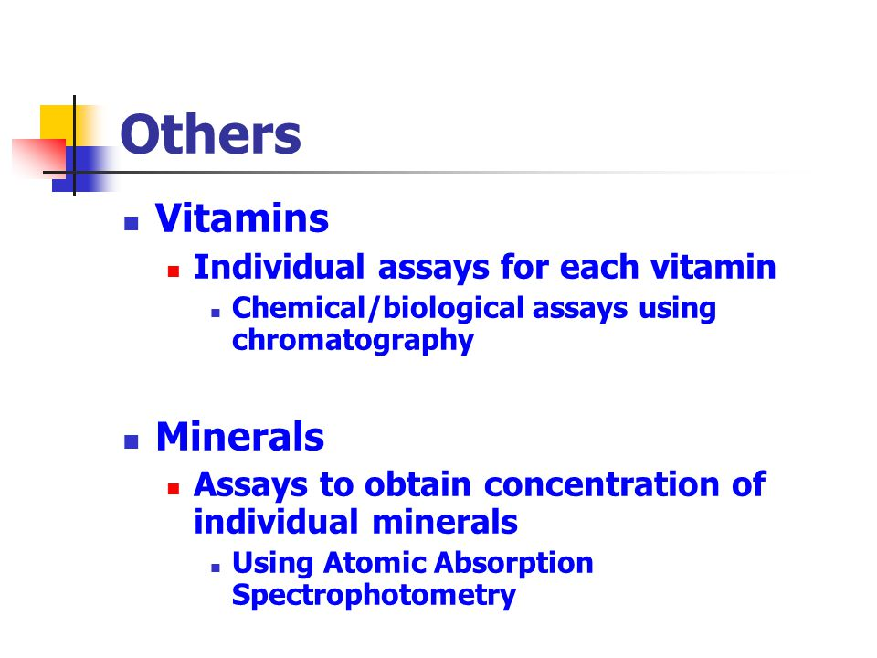 Others Vitamins Minerals Individual assays for each vitamin