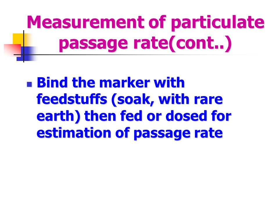 Measurement of particulate passage rate(cont..)