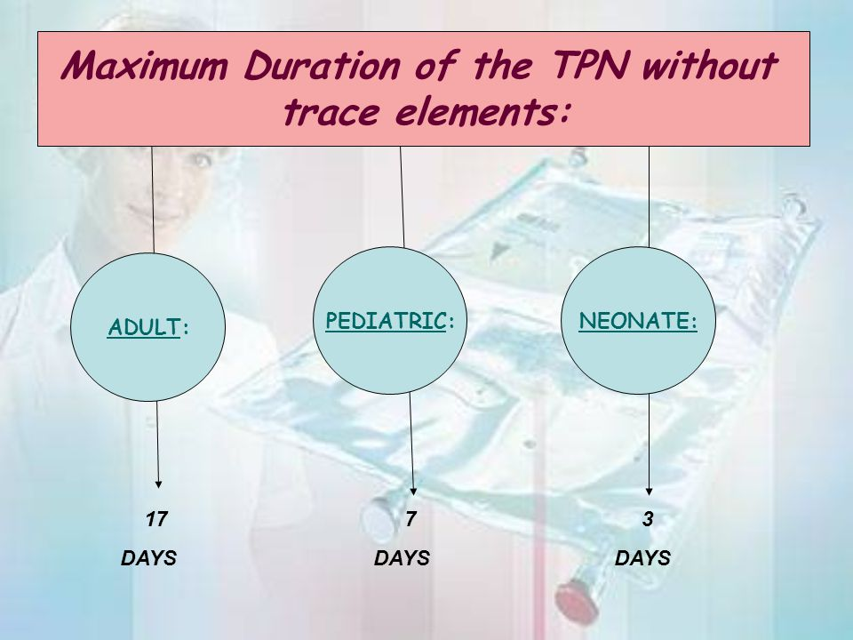 Maximum Duration of the TPN without