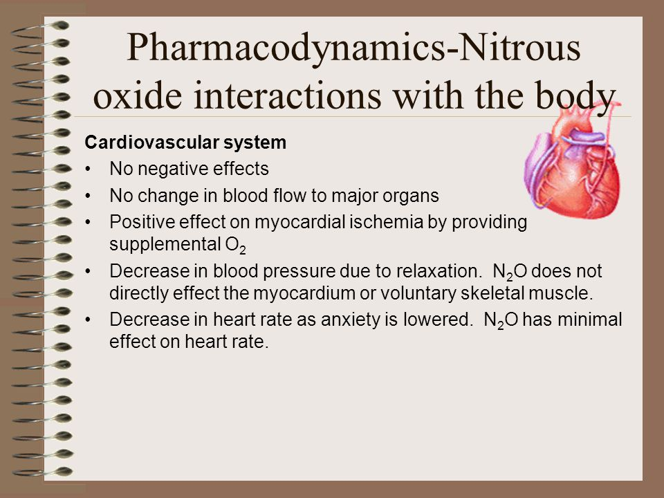 Pharmacodynamics-Nitrous oxide interactions with the body