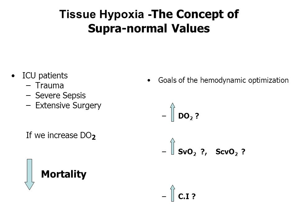 Tissue Hypoxia -The Concept of Supra-normal Values