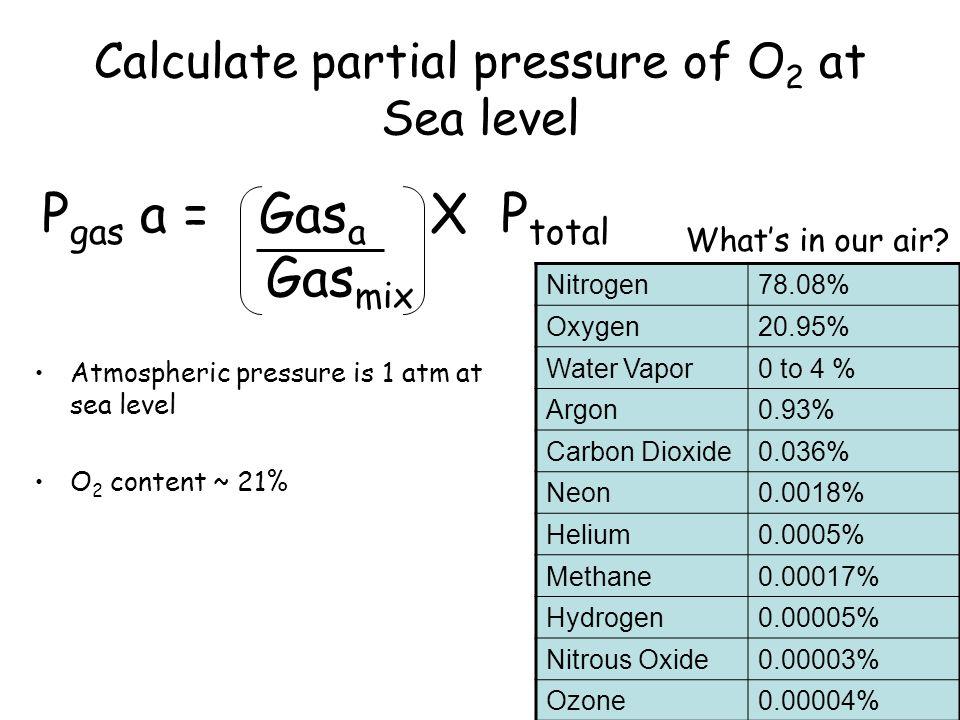 Calculate partial pressure of O2 at Sea level