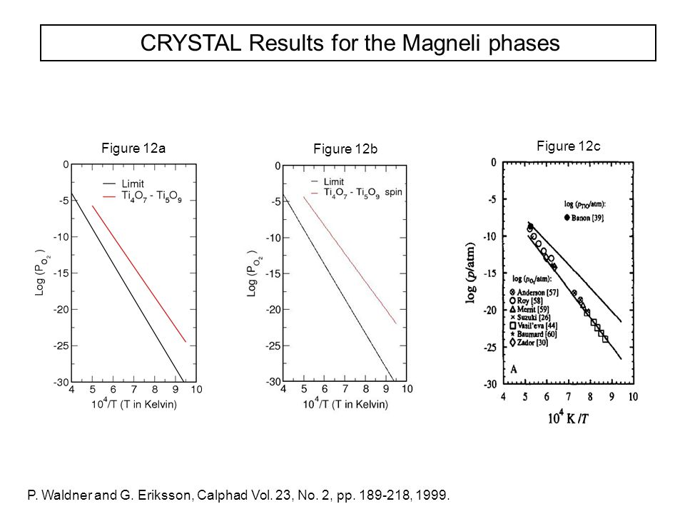 CRYSTAL Results for the Magneli phases