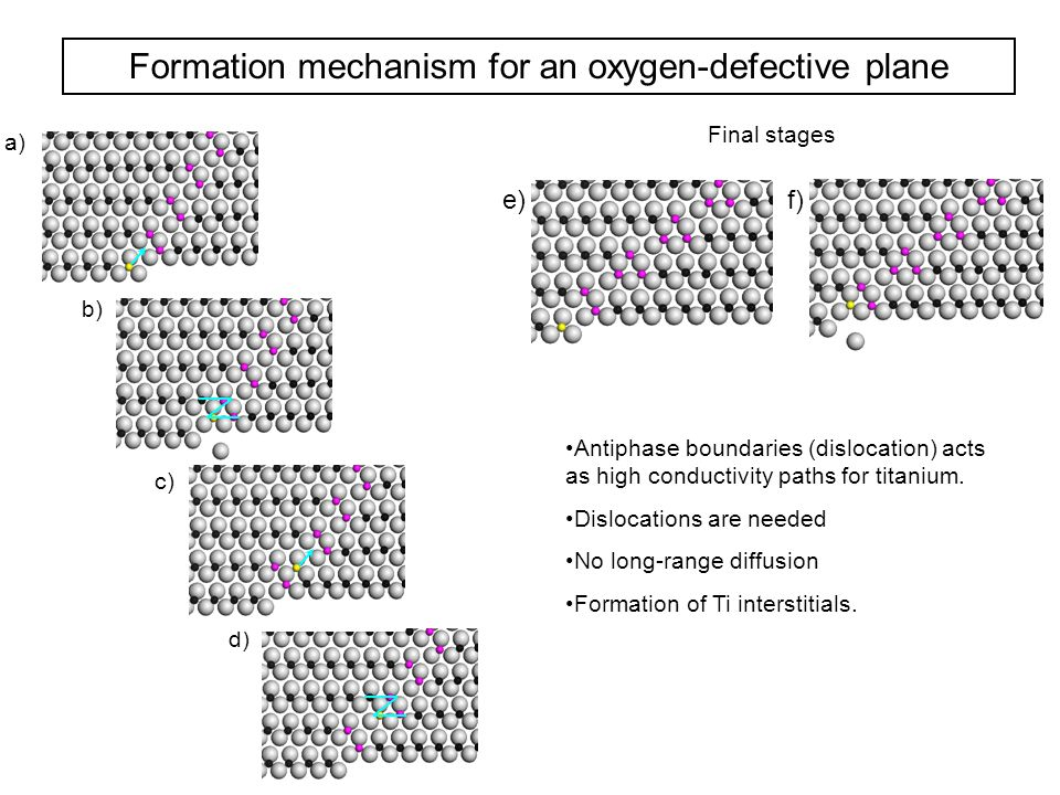 Formation mechanism for an oxygen-defective plane