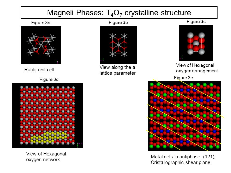 Magneli Phases: T4O7 crystalline structure