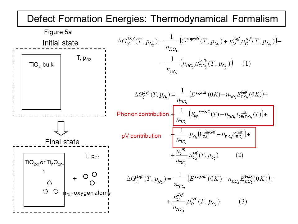 Defect Formation Energies: Thermodynamical Formalism