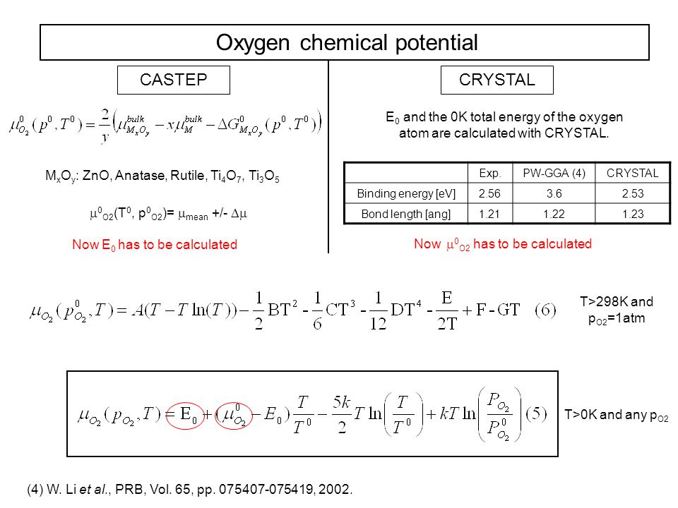 Oxygen chemical potential