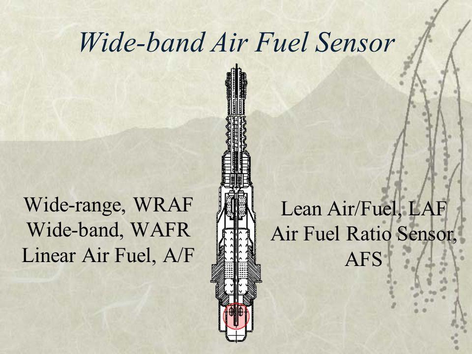 Wide-band Air Fuel Sensor
