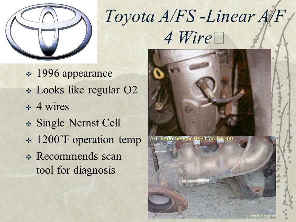 Toyota A/FS -Linear A/F 4 Wire