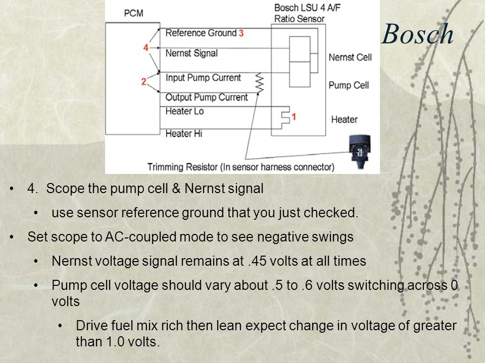 Testing a Bosch 4. Scope the pump cell & Nernst signal