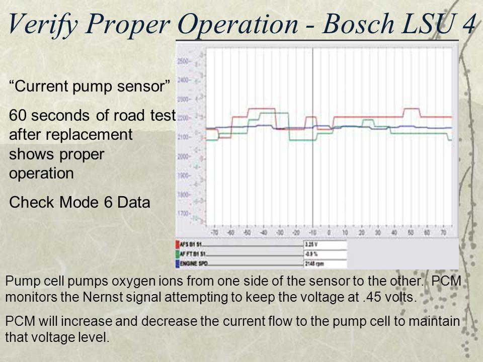 Verify Proper Operation - Bosch LSU 4
