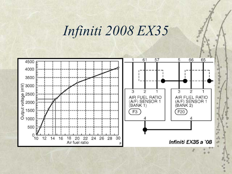 Infiniti 2008 EX35