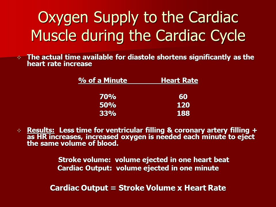 Oxygen Supply to the Cardiac Muscle during the Cardiac Cycle