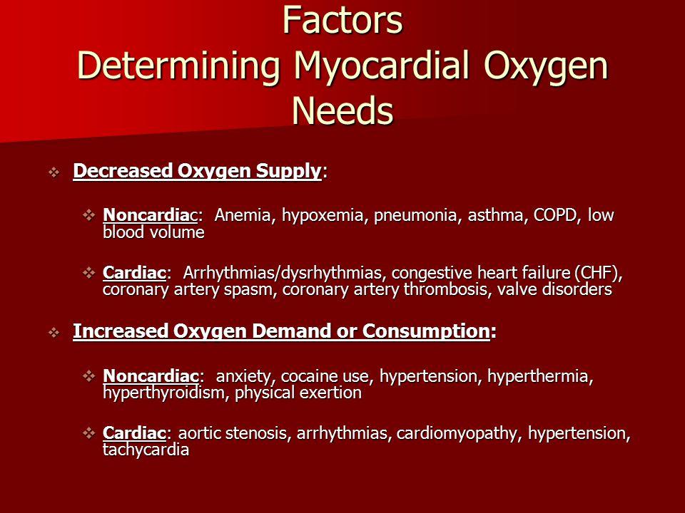 Factors Determining Myocardial Oxygen Needs