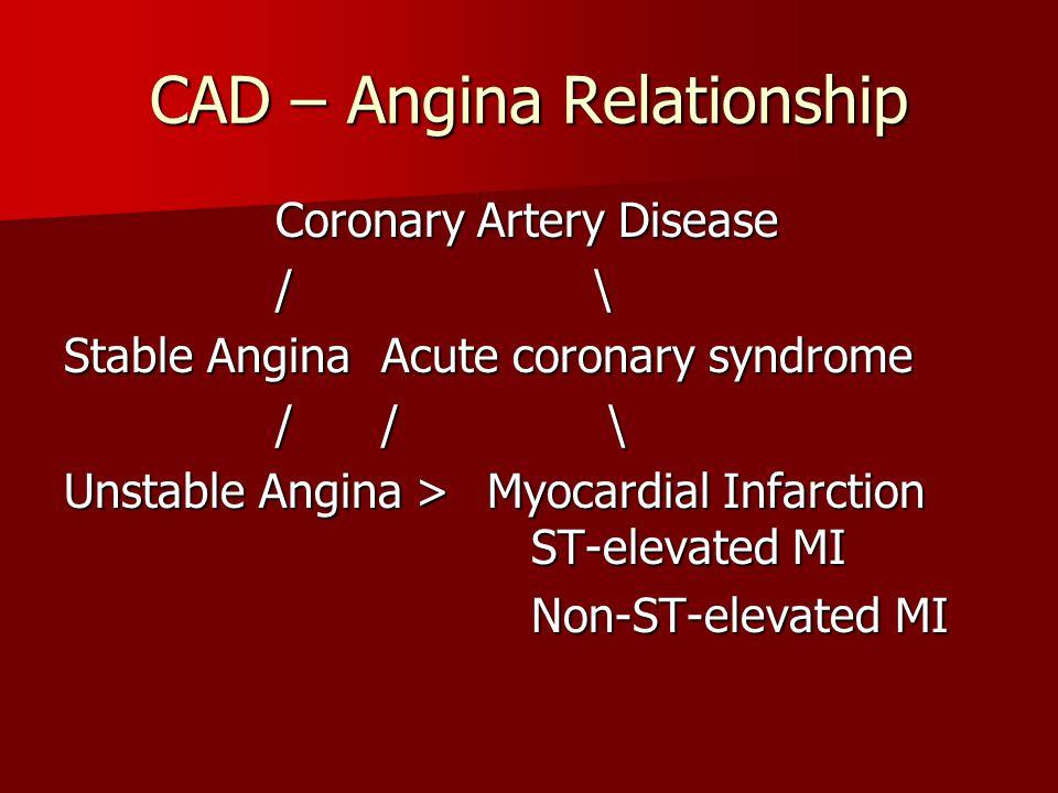 CAD – Angina Relationship