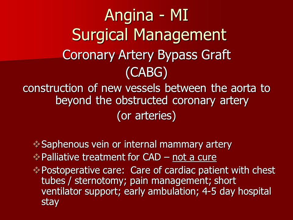 Angina - MI Surgical Management