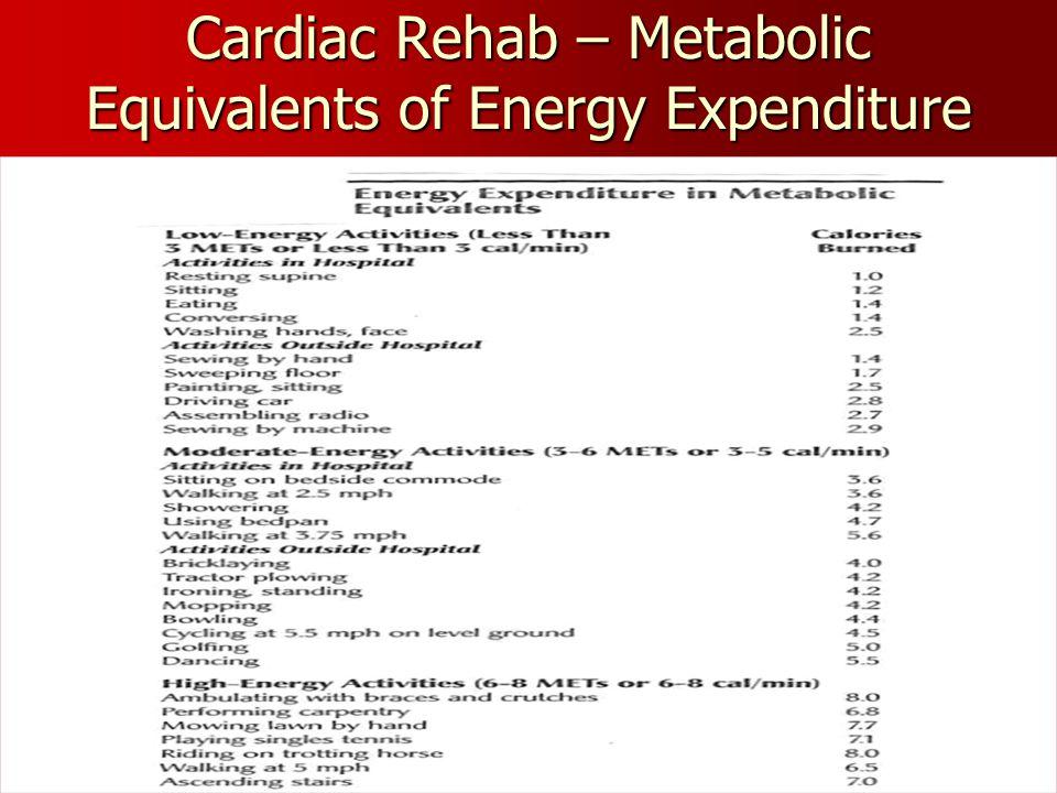 Cardiac Rehab – Metabolic Equivalents of Energy Expenditure