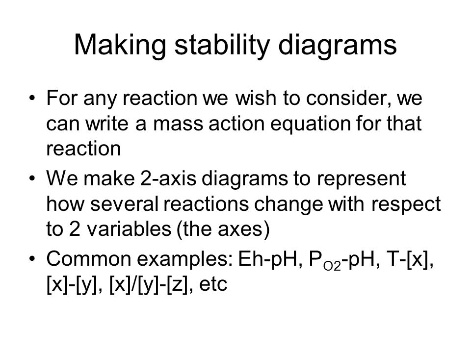 Making stability diagrams