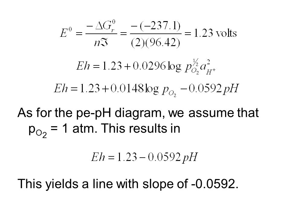 As for the pe-pH diagram, we assume that pO2 = 1 atm. This results in