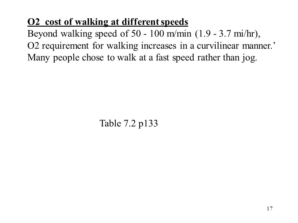 O2 cost of walking at different speeds