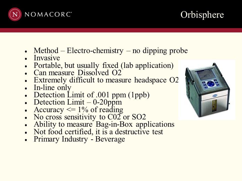 Orbisphere Method – Electro-chemistry – no dipping probe Invasive