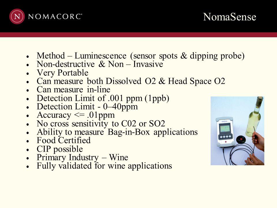 NomaSense Method – Luminescence (sensor spots & dipping probe)