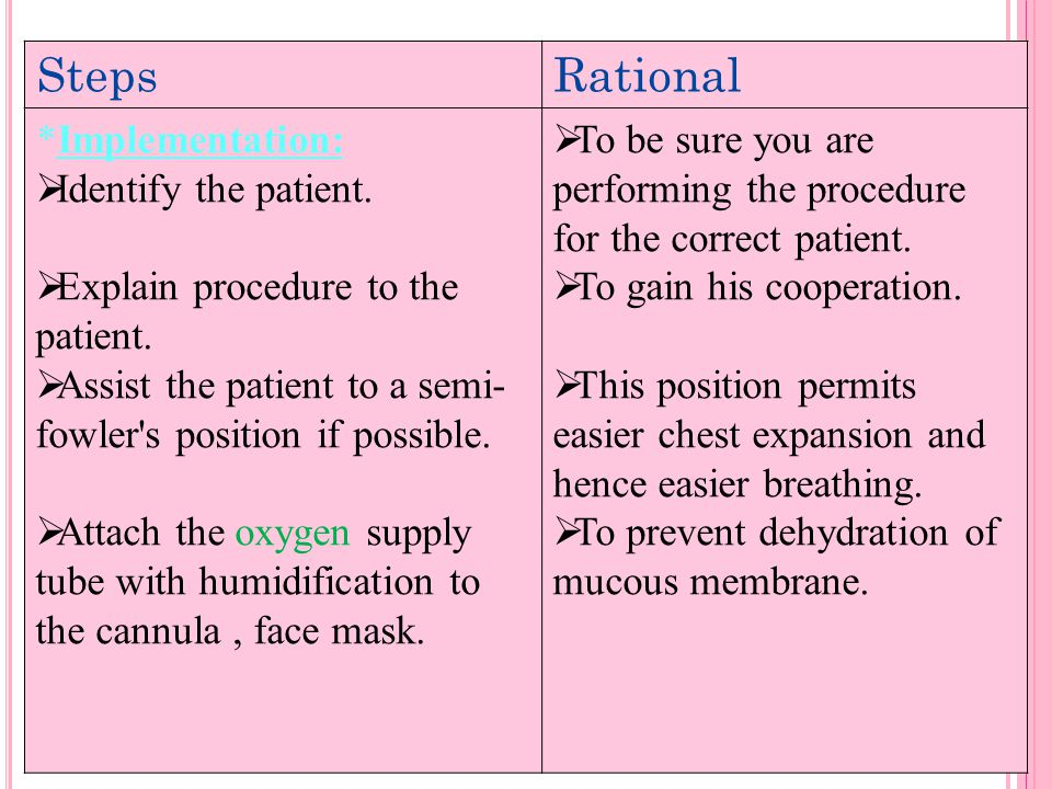 Rational Steps. To be sure you are performing the procedure for the correct patient. To gain his cooperation.