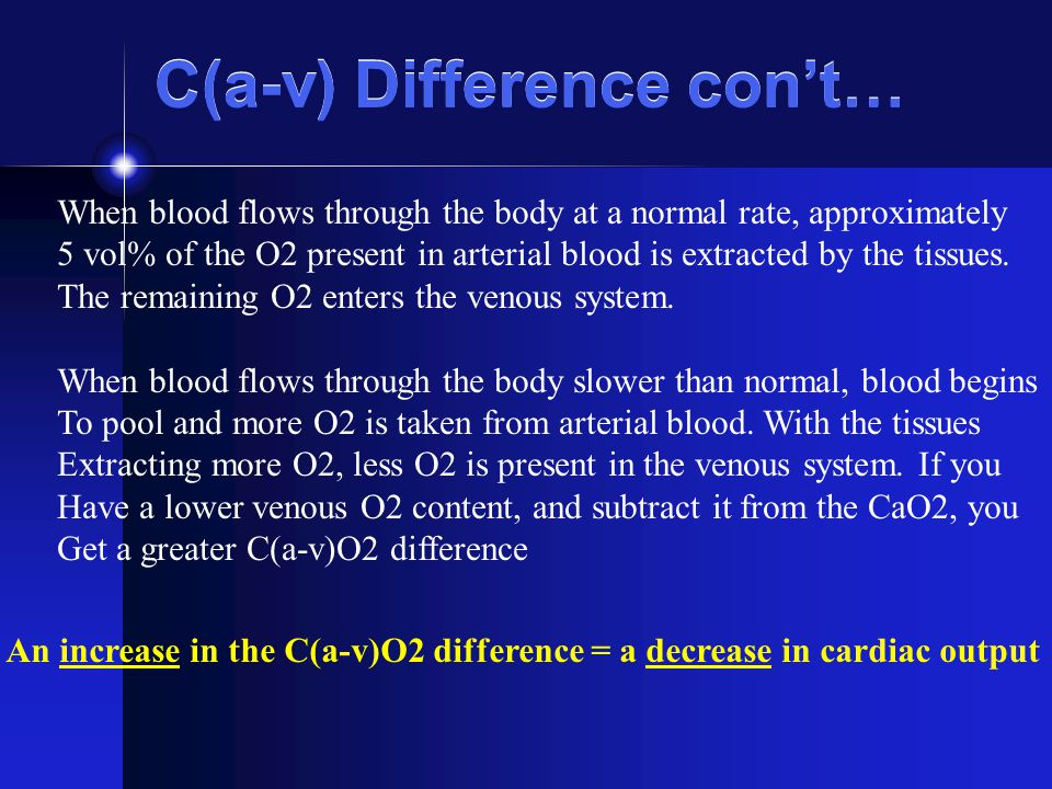 C(a-v) Difference con't…