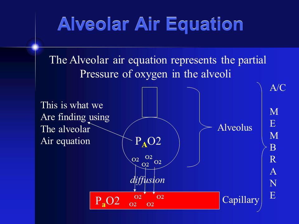 Alveolar Air Equation The Alveolar air equation represents the partial