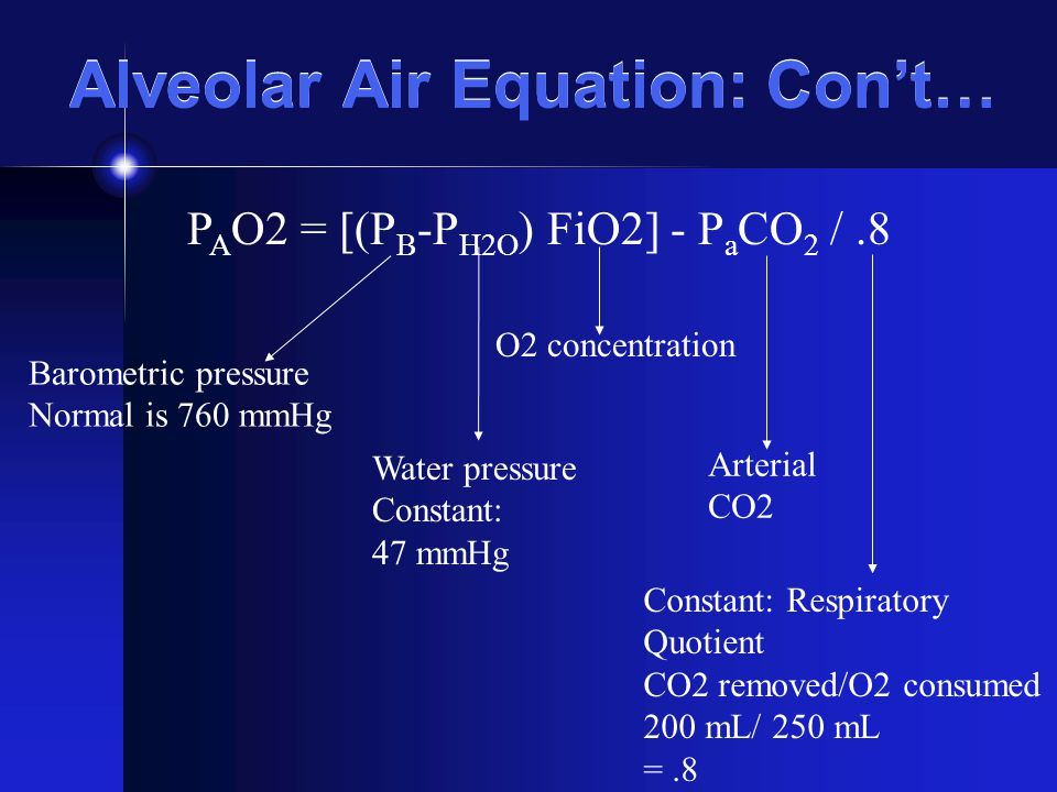Alveolar Air Equation: Con't…
