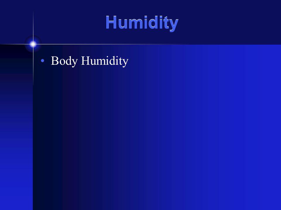 Humidity Body Humidity