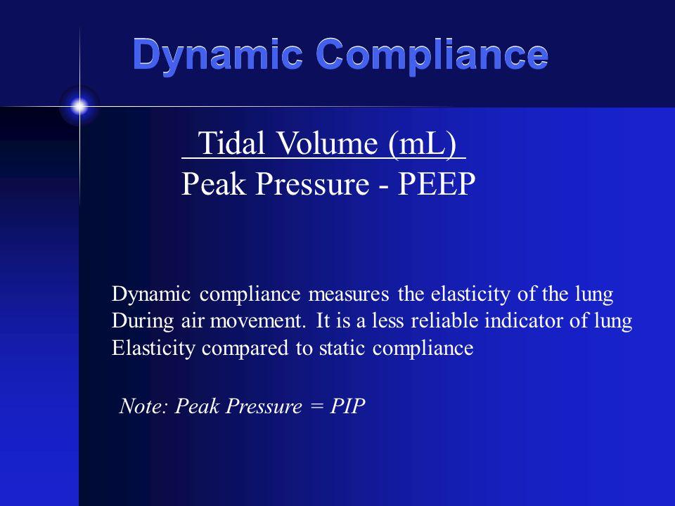 Dynamic Compliance Tidal Volume (mL) Peak Pressure - PEEP