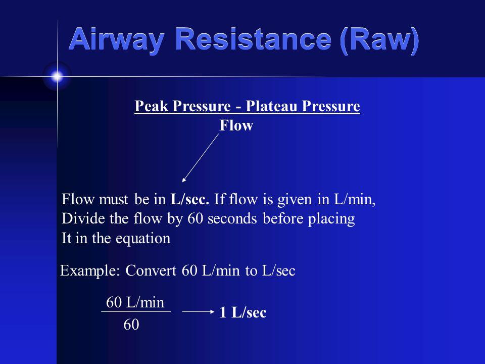 Airway Resistance (Raw)