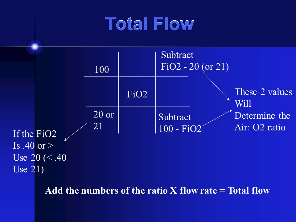 Total Flow Subtract FiO2 - 20 (or 21) 100 These 2 values FiO2 Will