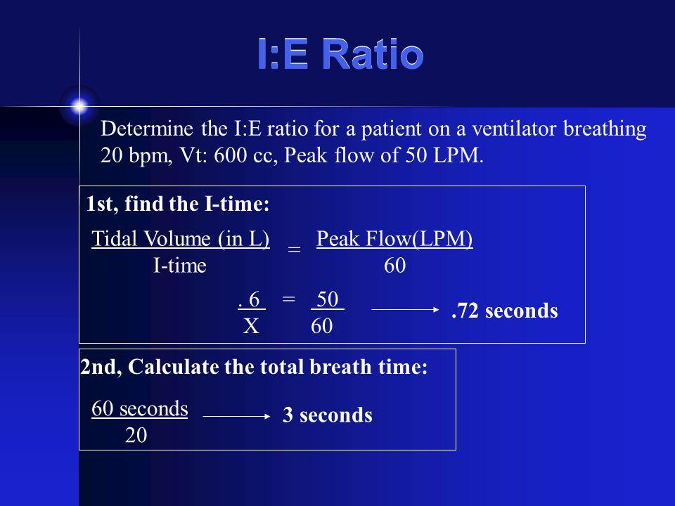 I:E Ratio Determine the I:E ratio for a patient on a ventilator breathing. 20 bpm, Vt: 600 cc, Peak flow of 50 LPM.